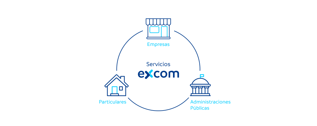 Excom Internet and Telephony Services